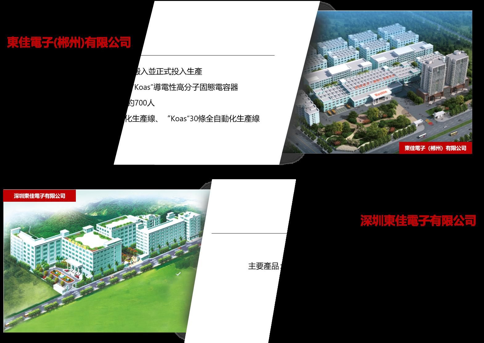 生产基地.png